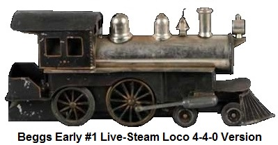 Beggs Early version of the #1 Live-Steam Loco in a 2-4-0 wheel arrangement in 1 gauge