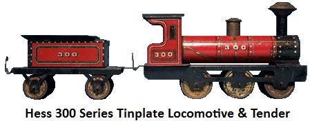 Hess 300 series tinplate lithographed loco & tender