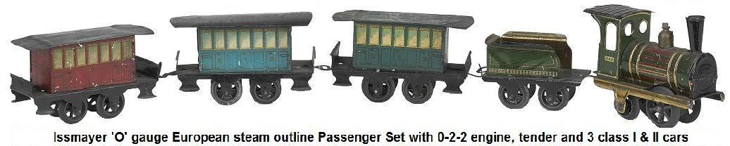 Issmayer 'O' gauge passenger set lithographed and painted tin, European steam outline 0-2-2 engine, tender and 3 class I & II cars